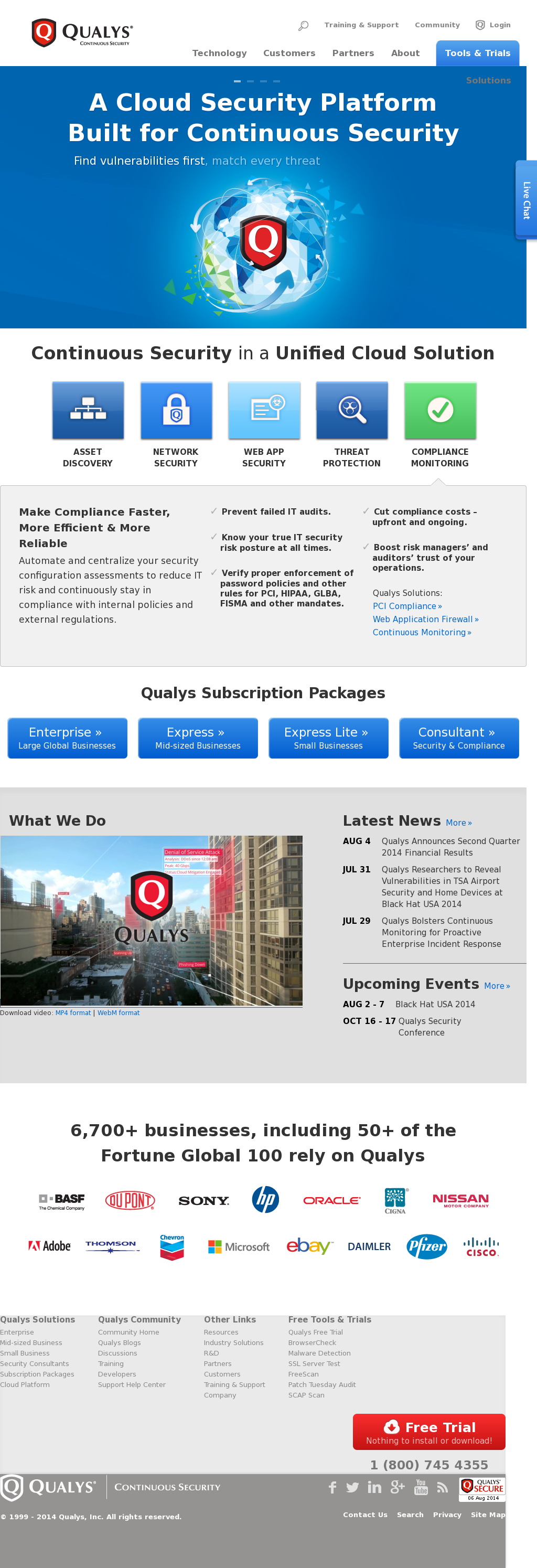 Qualys Competitors Revenue And Employees