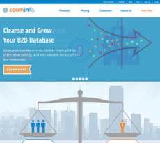 ZoomInfo website history