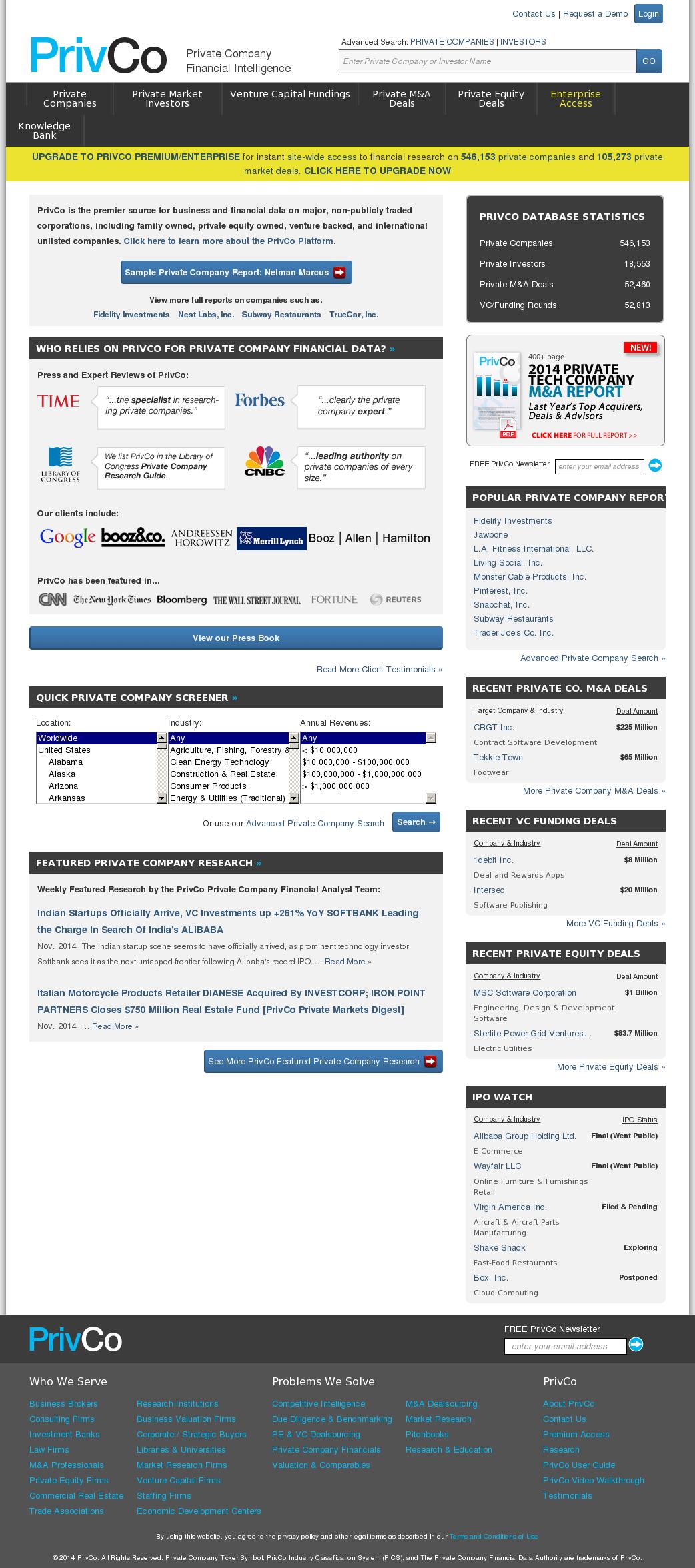 Privco Competitors Revenue And Employees Owler Company Profile