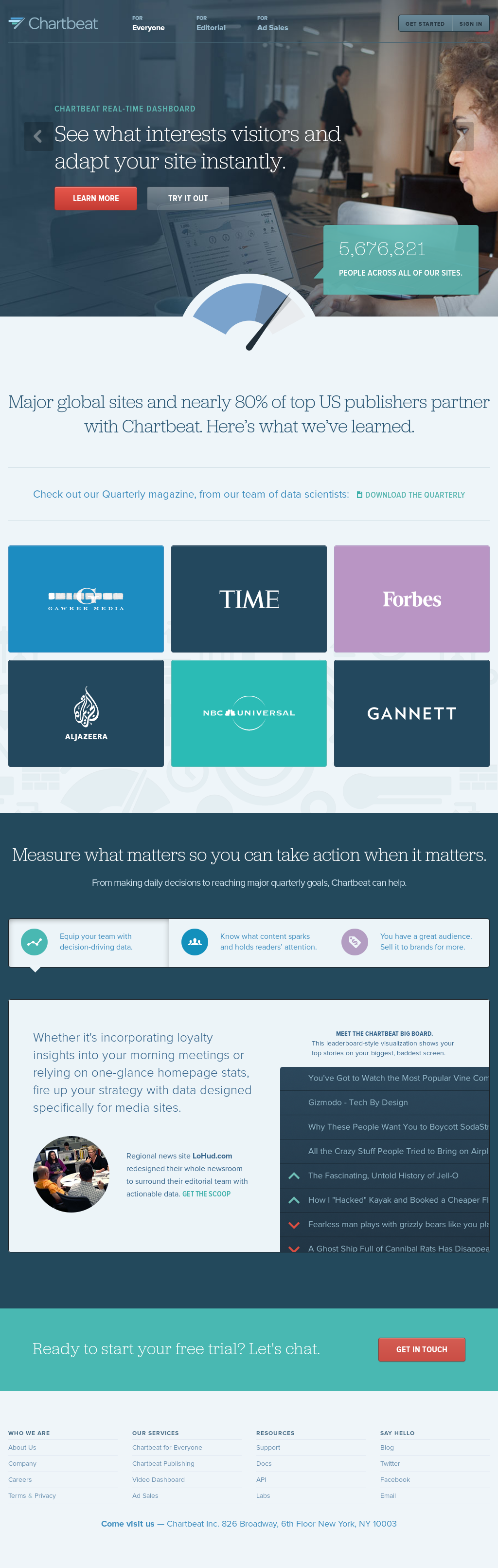 Chartbeat Competitors, Revenue and Employees - Owler Company Profile