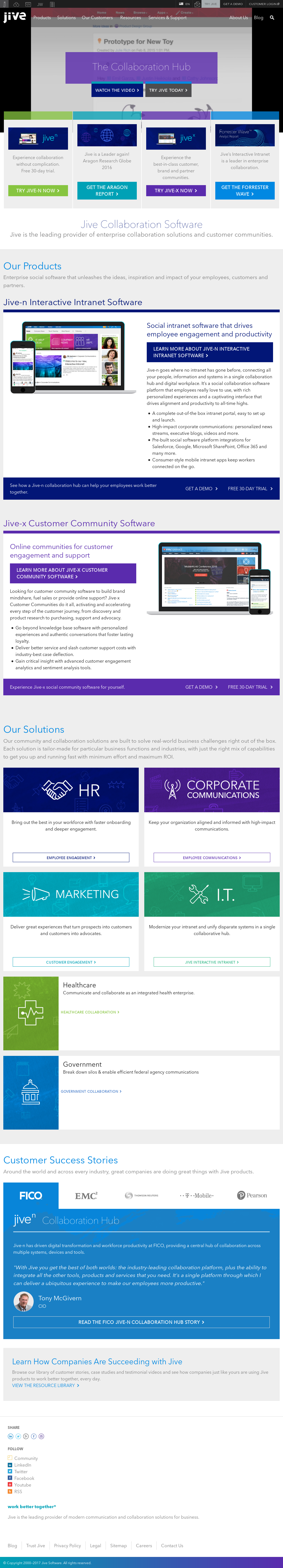 Jive Software Competitors, Revenue and Employees - Owler