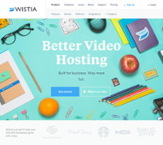 Wistia Competitors, Revenue and Employees - Owler Company