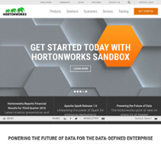 HortonWorks Competitors, Revenue and Employees - Owler