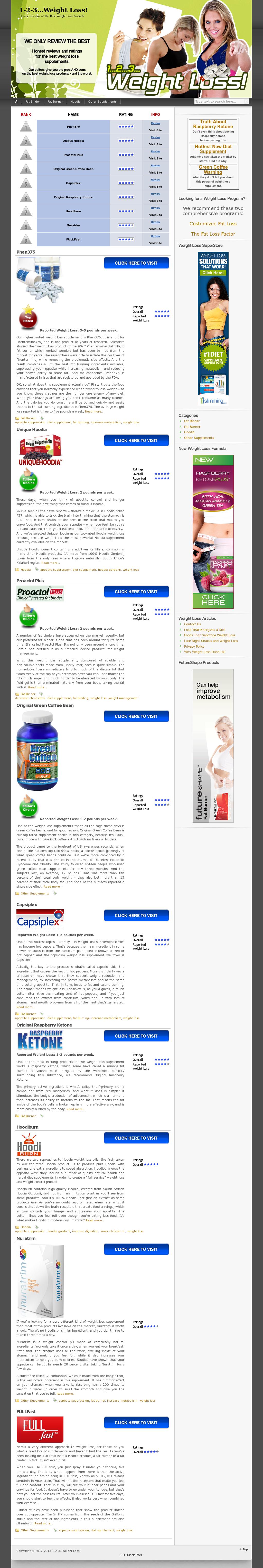 Hiit 100 6 week fat loss transformation pdf photo 3