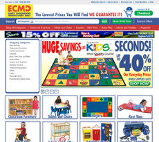 Early Childhood Manufacture Direct Competitors Revenue And