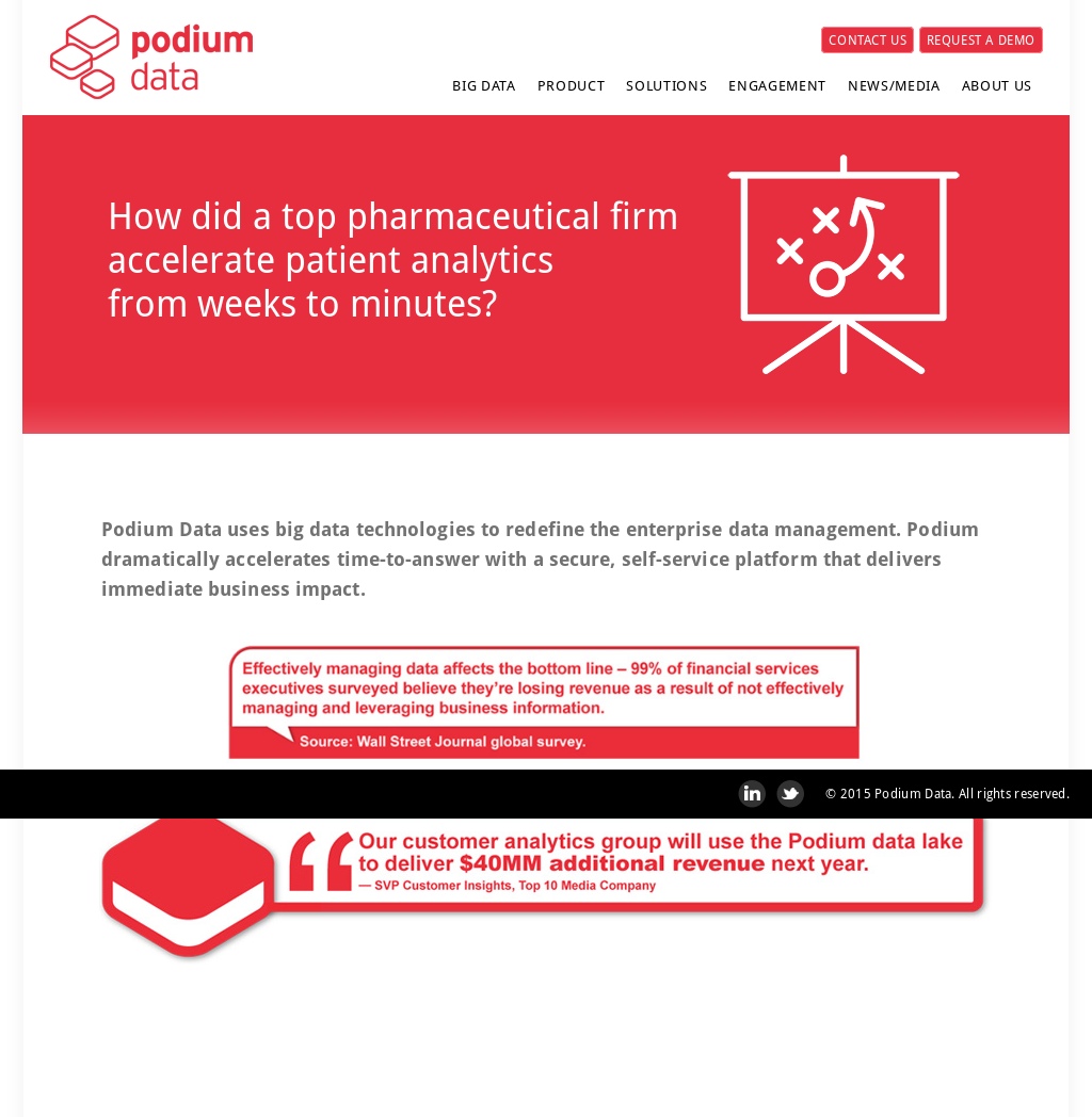 podium data competitors revenue and employees owler company profile