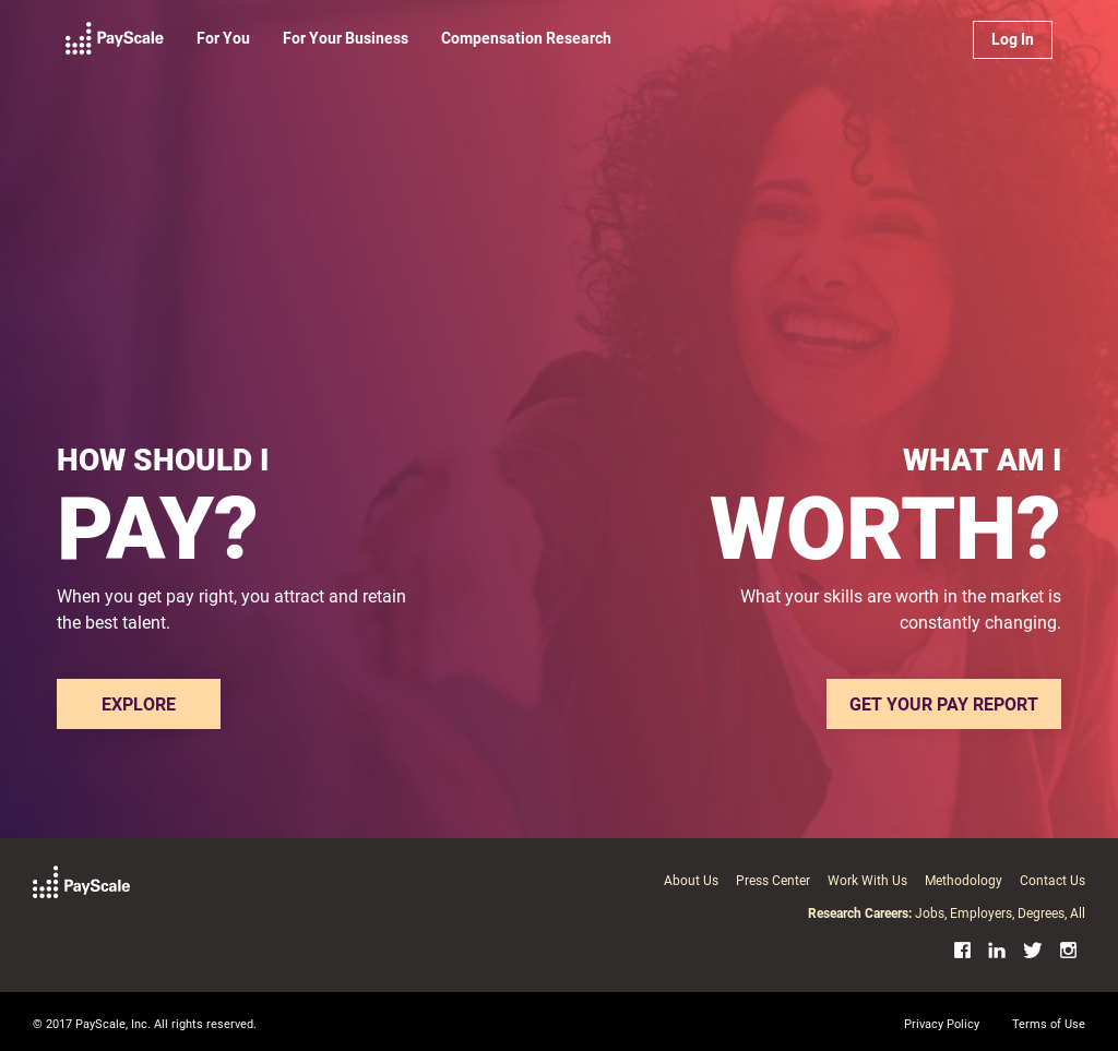 PayScale Competitors, Revenue and Employees - Owler Company Profile