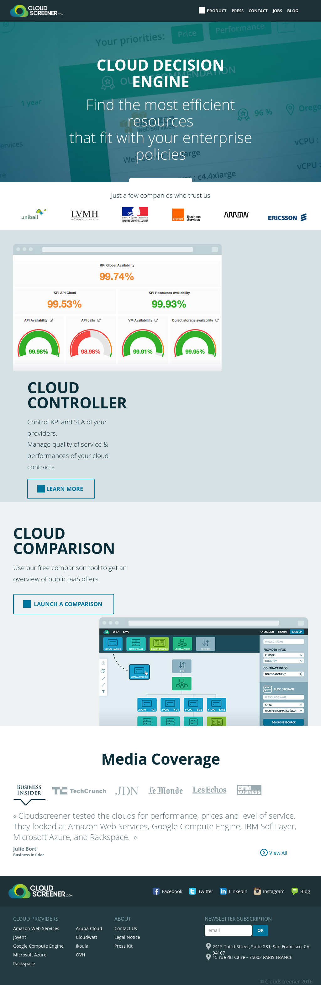 Cloud Screener Competitors, Revenue and Employees - Owler