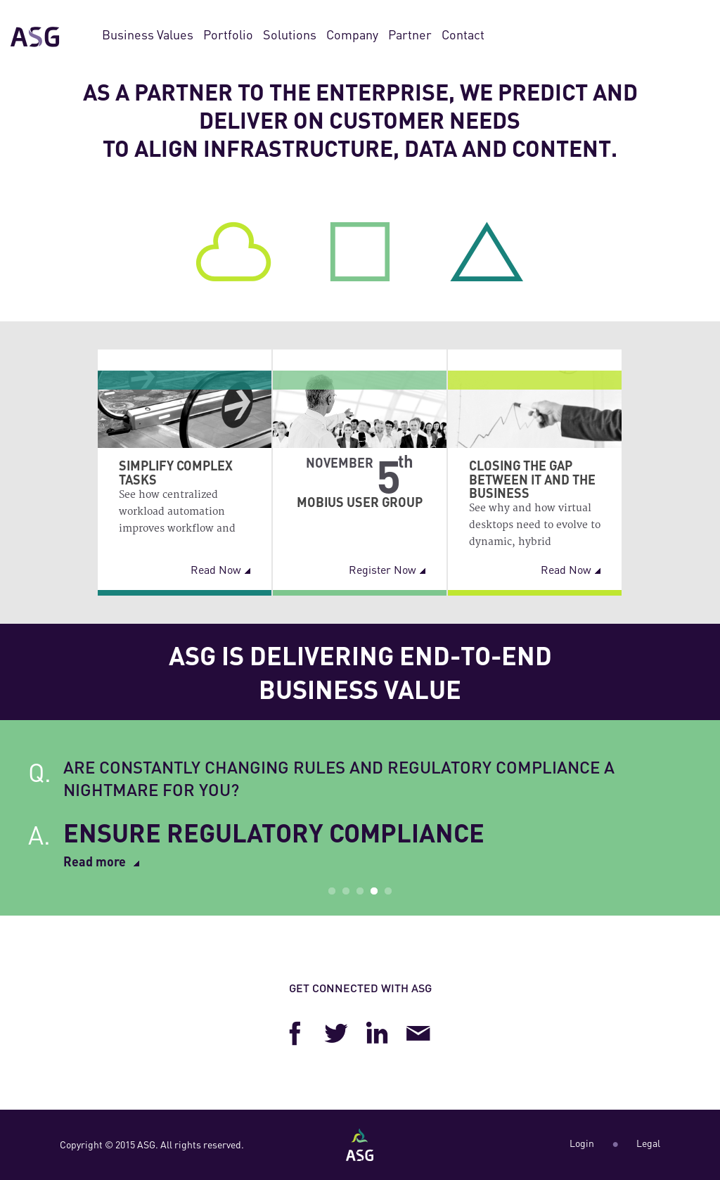 ASG Technologies Competitors, Revenue and Employees - Owler Company