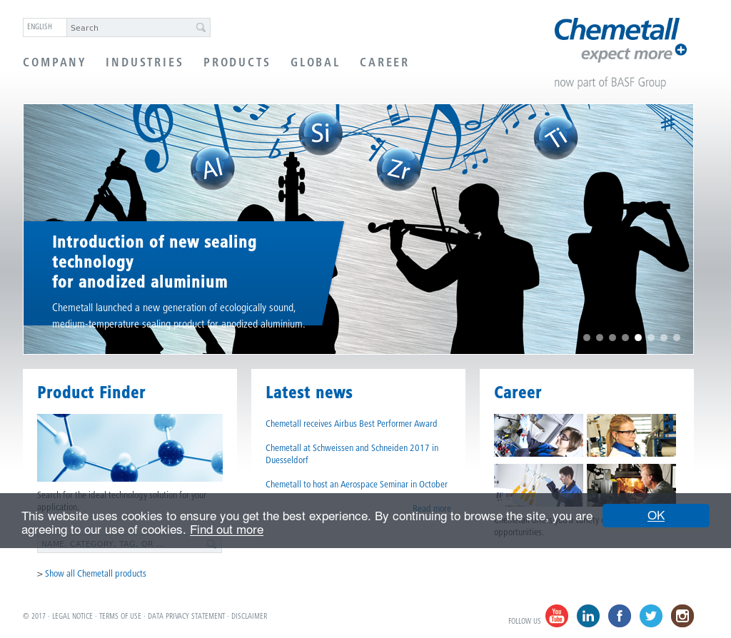 Chemetall Competitors, Revenue and Employees - Owler Company