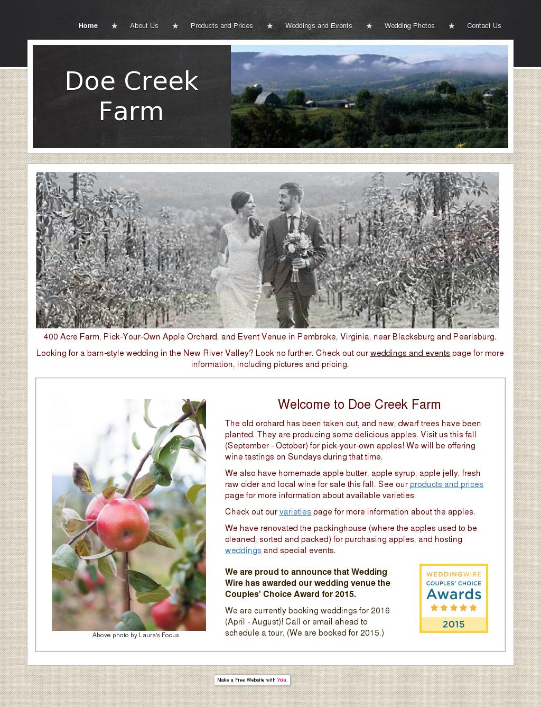 Doe Creek Farm Competitors, Revenue and Employees - Owler Company ...