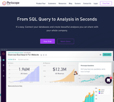 Periscope Data Competitors, Revenue and Employees - Owler Company