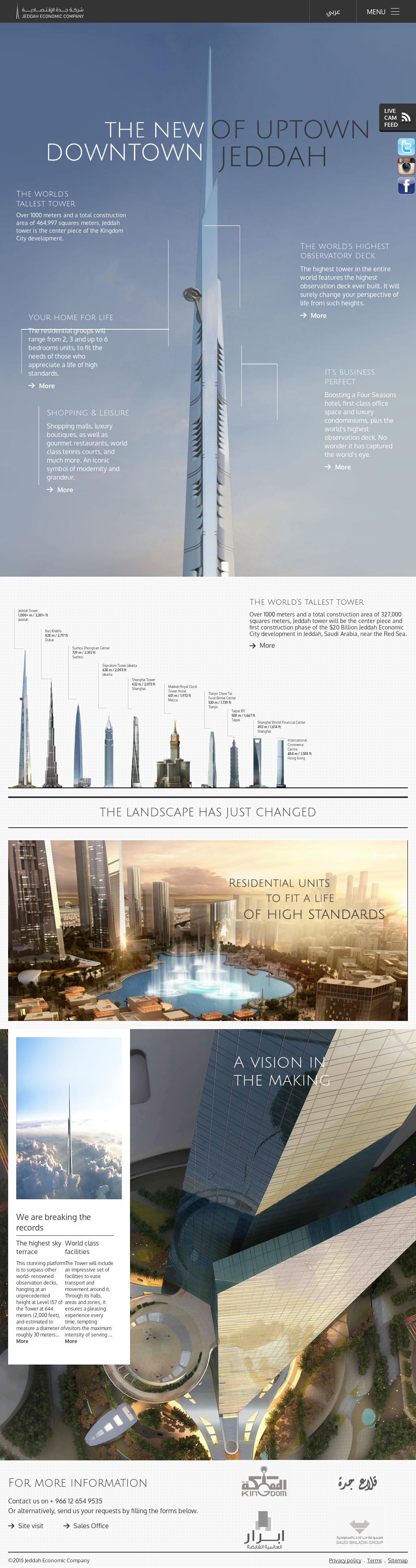 Jeddah Economic Company Competitors, Revenue and Employees