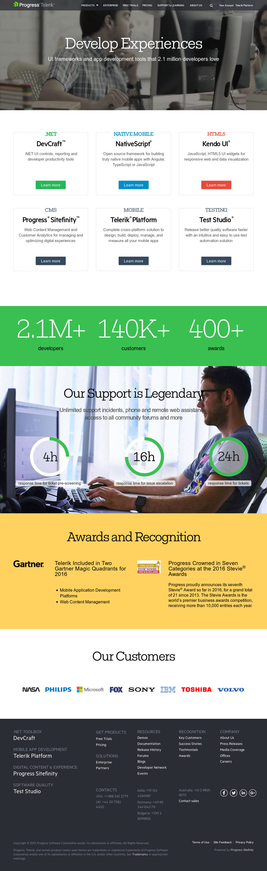 Telerik Competitors, Revenue and Employees - Owler Company Profile