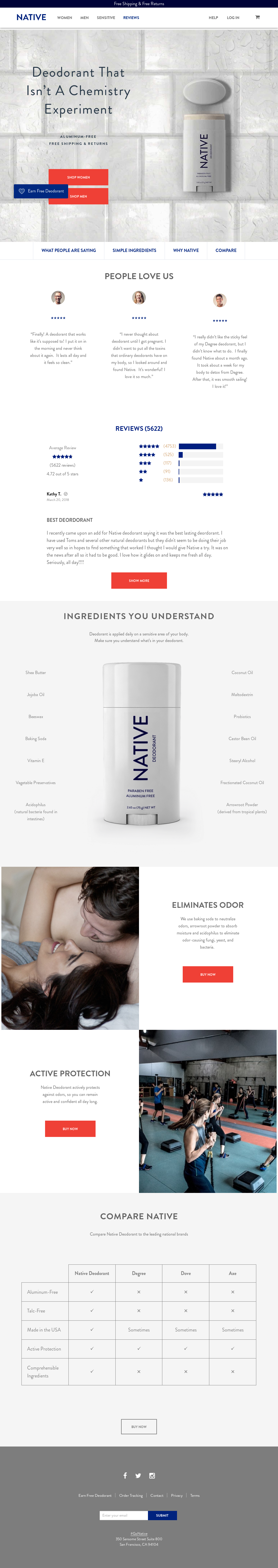 Native Deodorant Competitors, Revenue and Employees - Owler