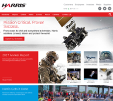 L3Harris Competitors, Revenue and Employees - Owler Company