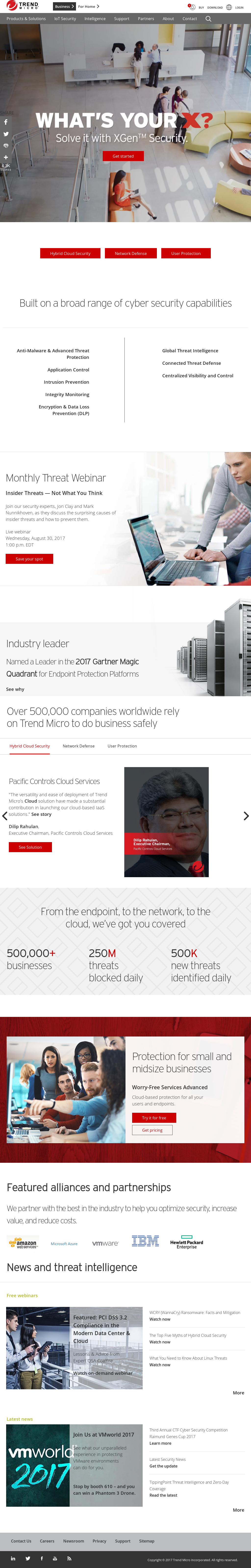 Trend Micro Competitors, Revenue and Employees - Owler