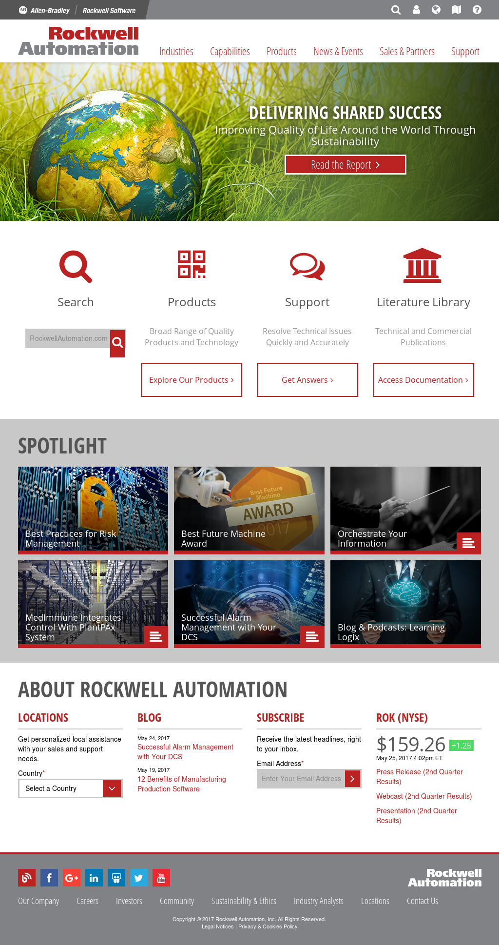 Rockwell Automation Competitors, Revenue and Employees