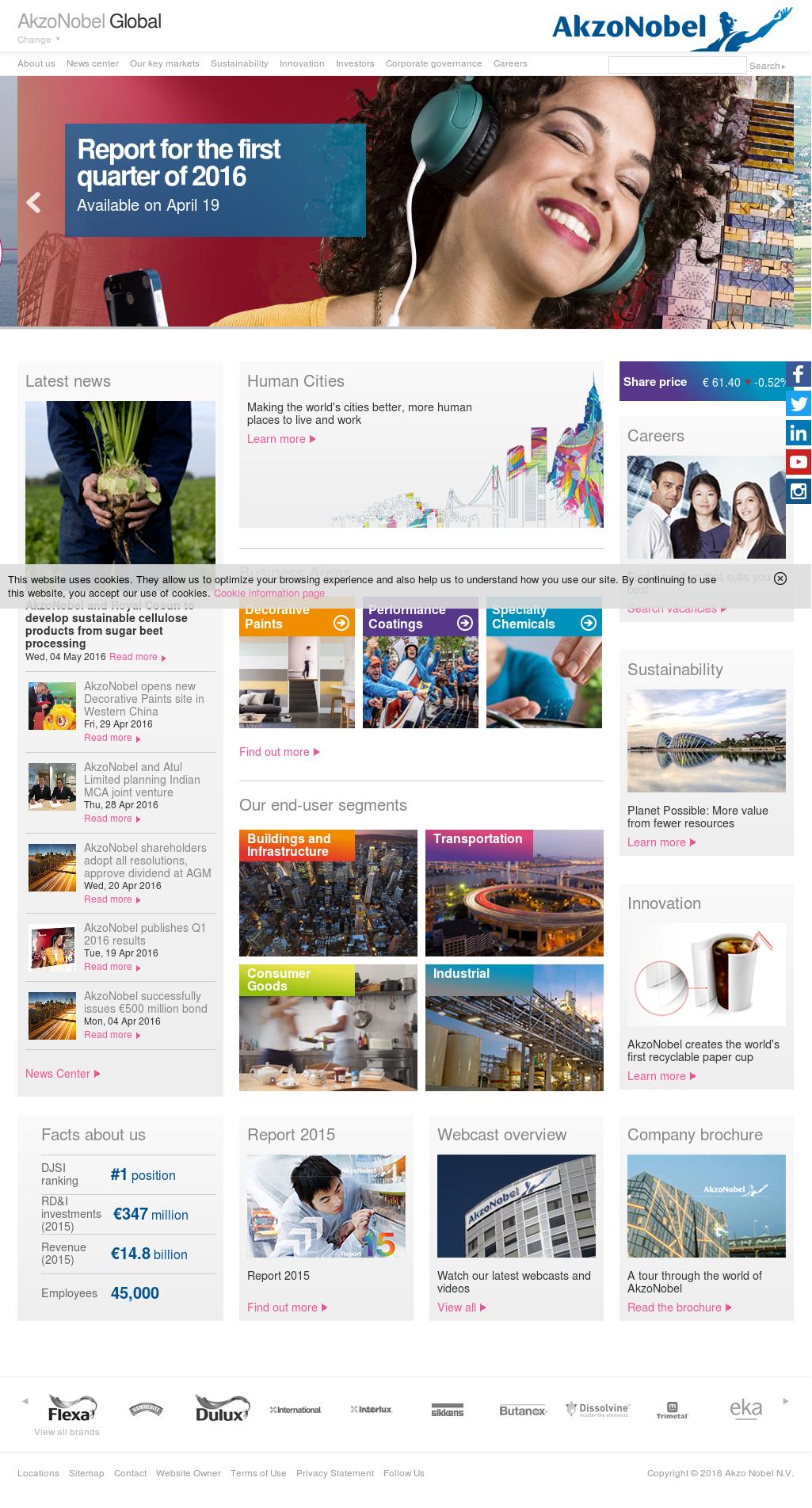 AkzoNobel Competitors, Revenue and Employees - Owler Company Profile