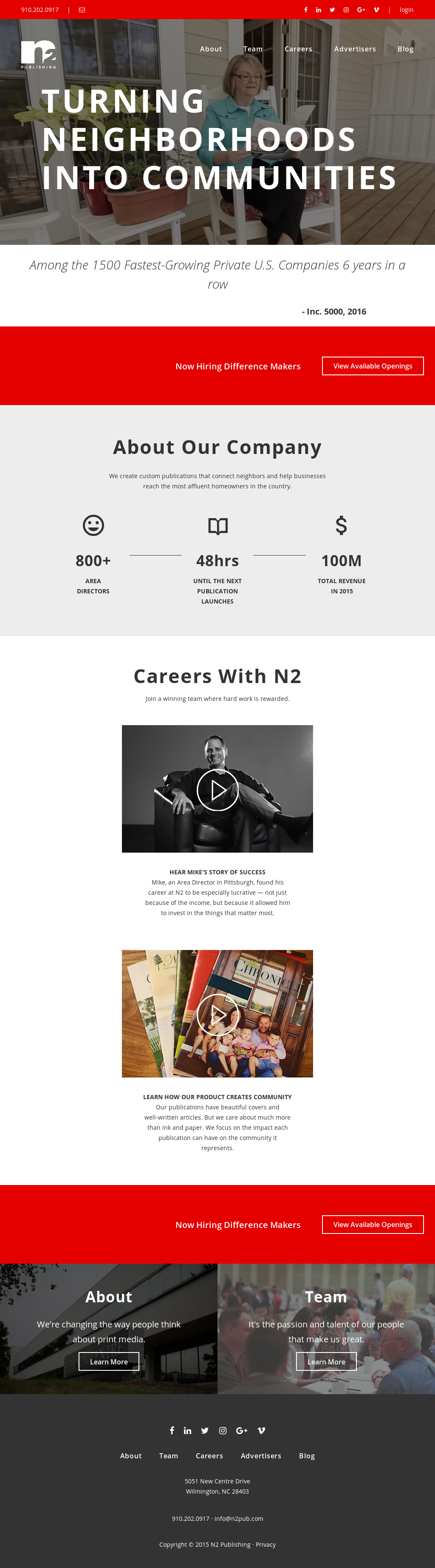 N2 Publishing Competitors, Revenue and Employees - Owler ...