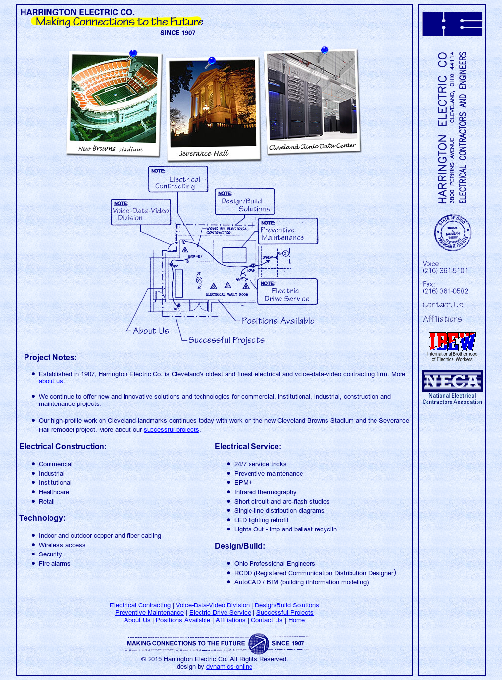 Harrington Electric Competitors Revenue And Employees Owler Ohio Home Wiring Circuit Diagram Company Profile
