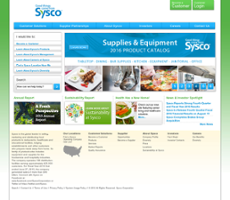 Sysco website history