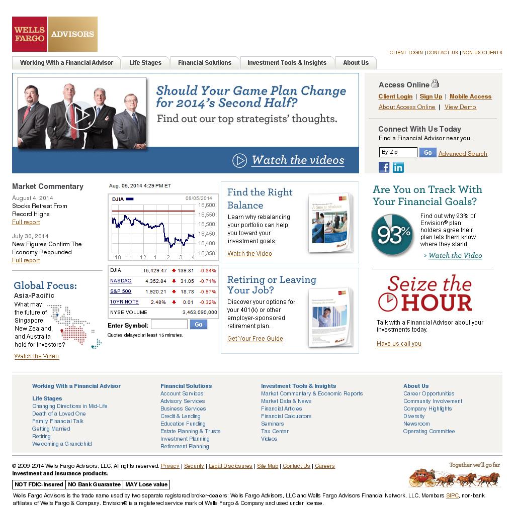 Wells Fargo Advisors Competitors, Revenue and Employees