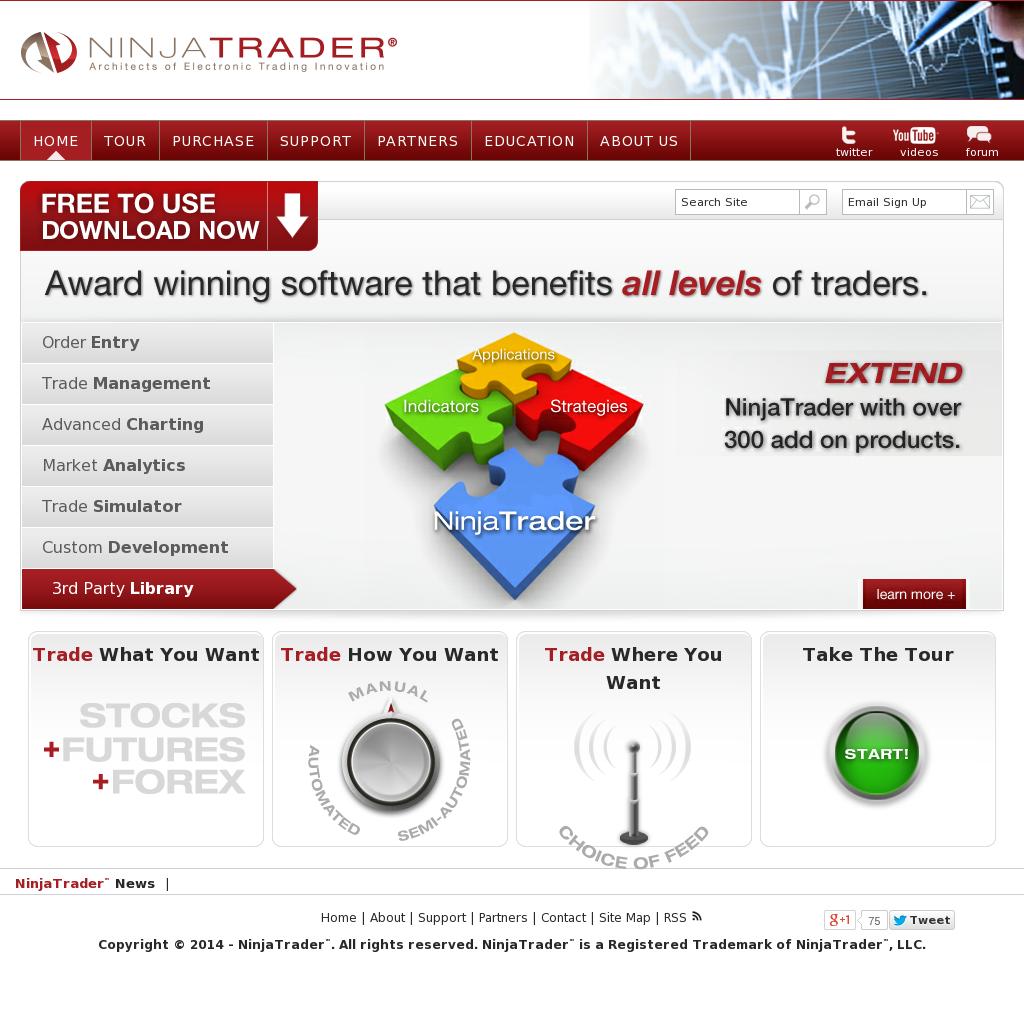 NinjaTrader Competitors, Revenue and Employees - Owler Company Profile