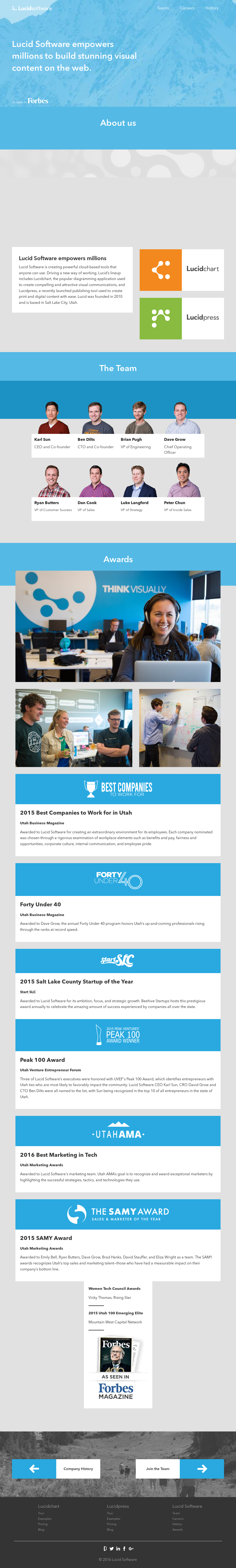 Lucid Software Competitors, Revenue and Employees - Owler Company ...