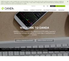 OANDA Competitors, Revenue and Employees - Owler Company Profile
