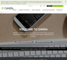 OANDA Competitors, Revenue and Employees - Owler Company Profile
