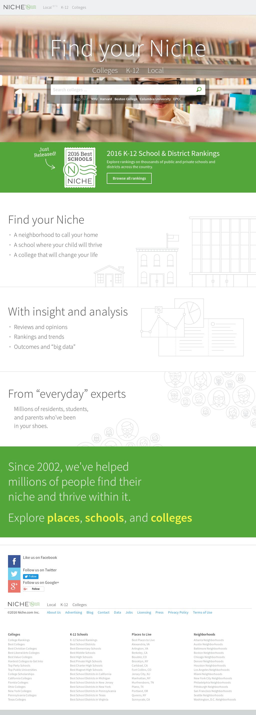Niche Competitors, Revenue and Employees - Owler Company Profile