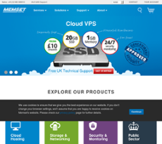 Memset Competitors, Revenue and Employees - Owler Company