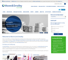 Moore and Smalley Competitors, Revenue and Employees - Owler