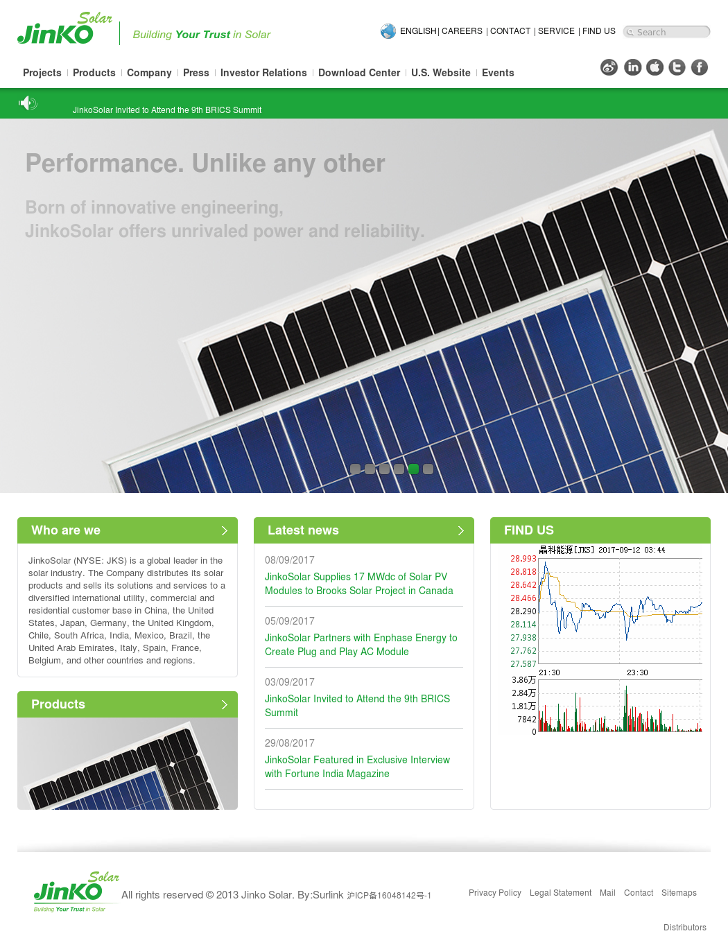 JinkoSolar Competitors, Revenue and Employees - Owler Company Profile