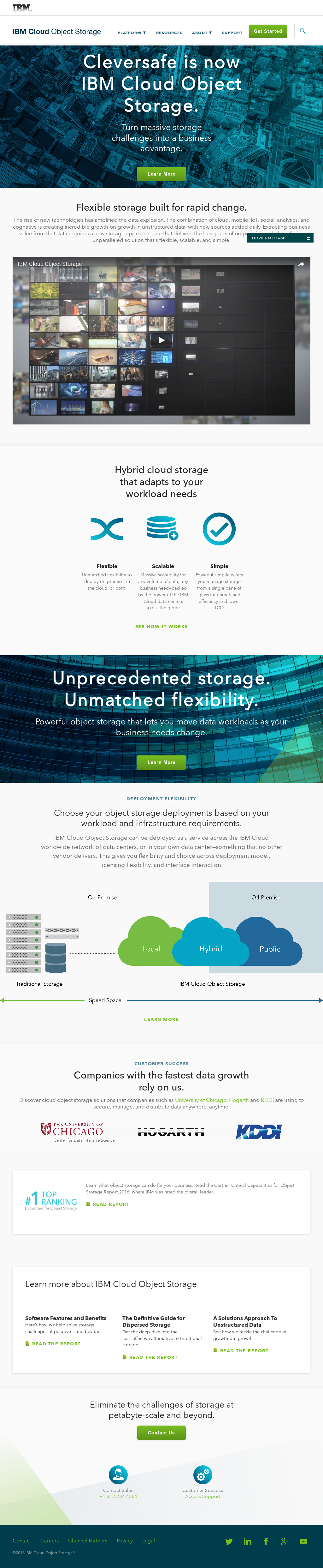 IBM Cloud Object Storage Competitors, Revenue and Employees