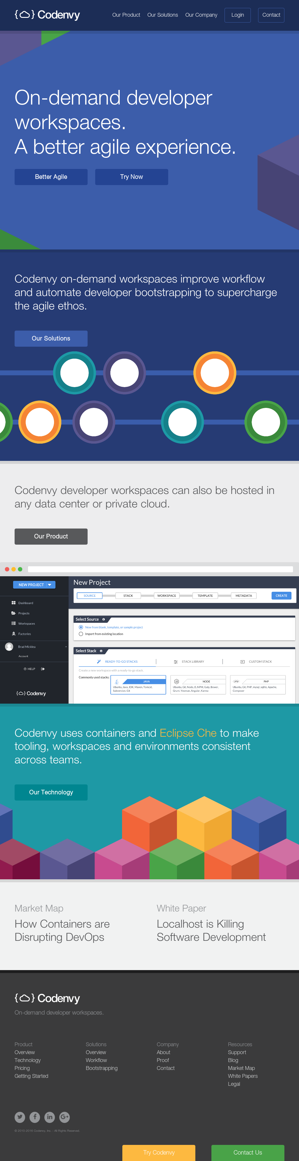 Codenvy Competitors, Revenue and Employees - Owler Company