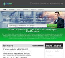 TechNavio website history