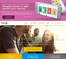 Rosetta Stone Competitors, Revenue and Employees - Owler