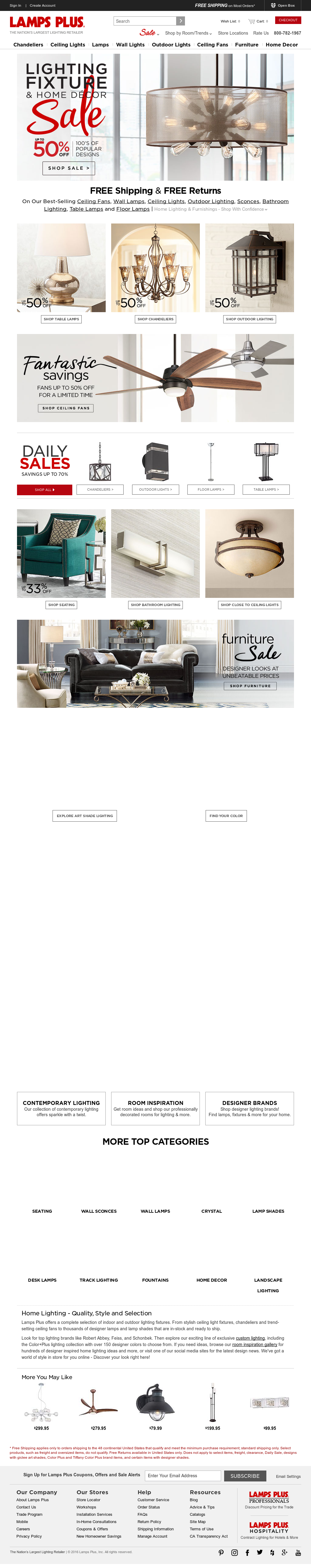 Lamps Plus Competitors Revenue And Employees Owler Company Profile