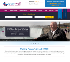 Chartwell website history