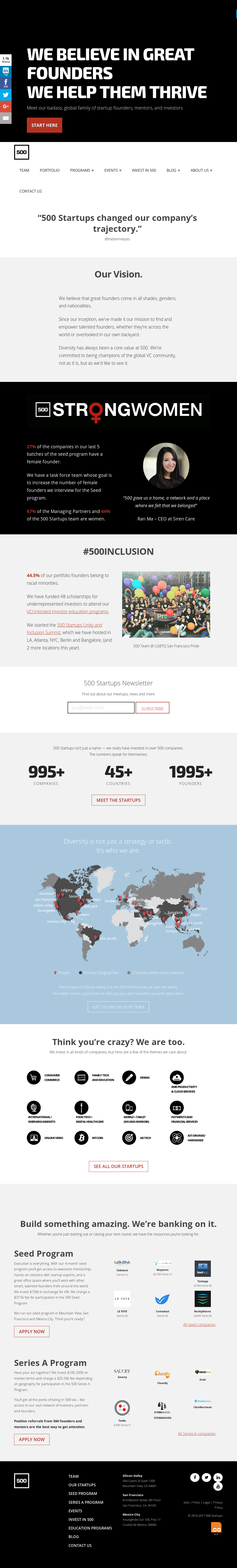 500 Startups Competitors, Revenue and Employees - Owler