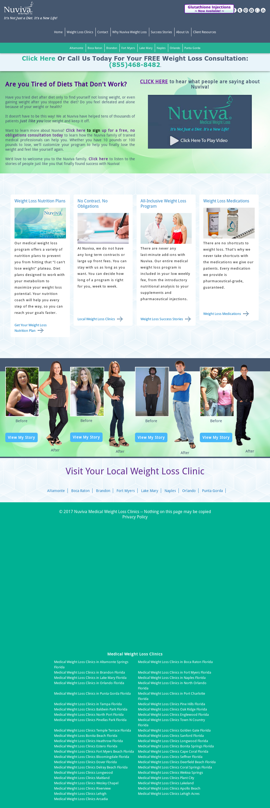Nuviva medical weight loss clinic of boca raton