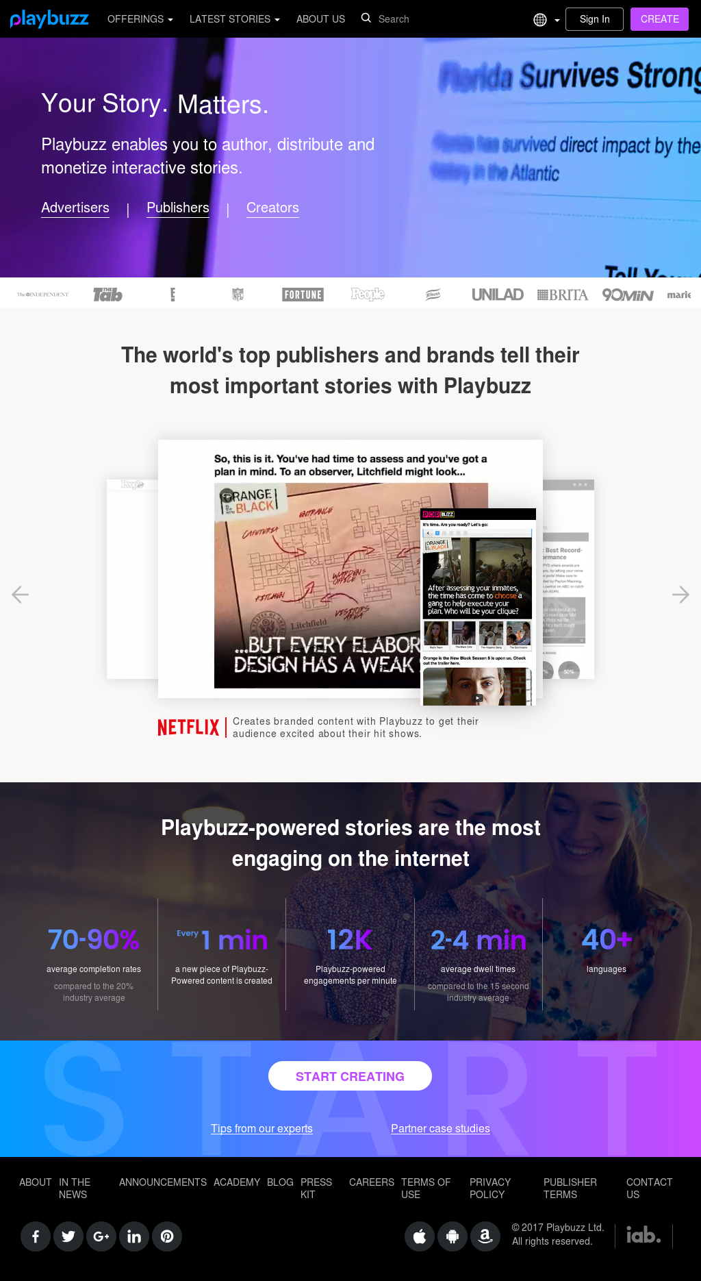 Playbuzz Competitors, Revenue and Employees - Owler Company