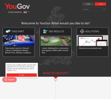 YouGov website history