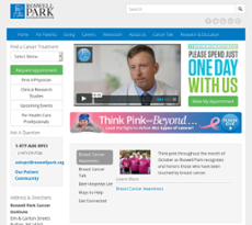 Roswell Park Cancer Institute website history