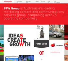 STW group Competitors, Revenue and Employees - Owler Company