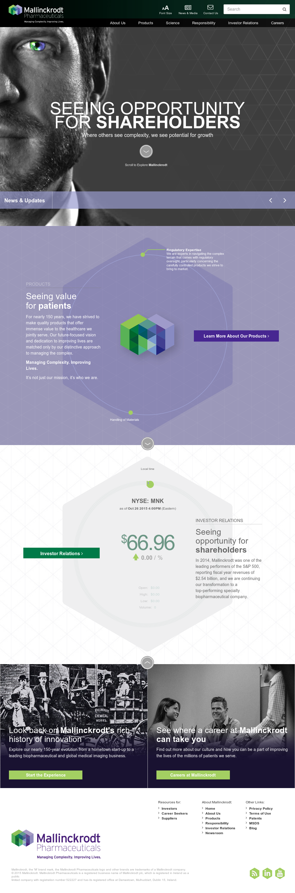 Mallinckrodt Pharmaceuticals Competitors, Revenue and