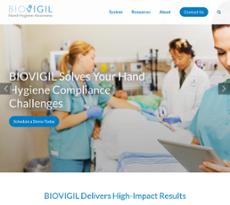 Biovigil Healthcare Systems Competitors Revenue And