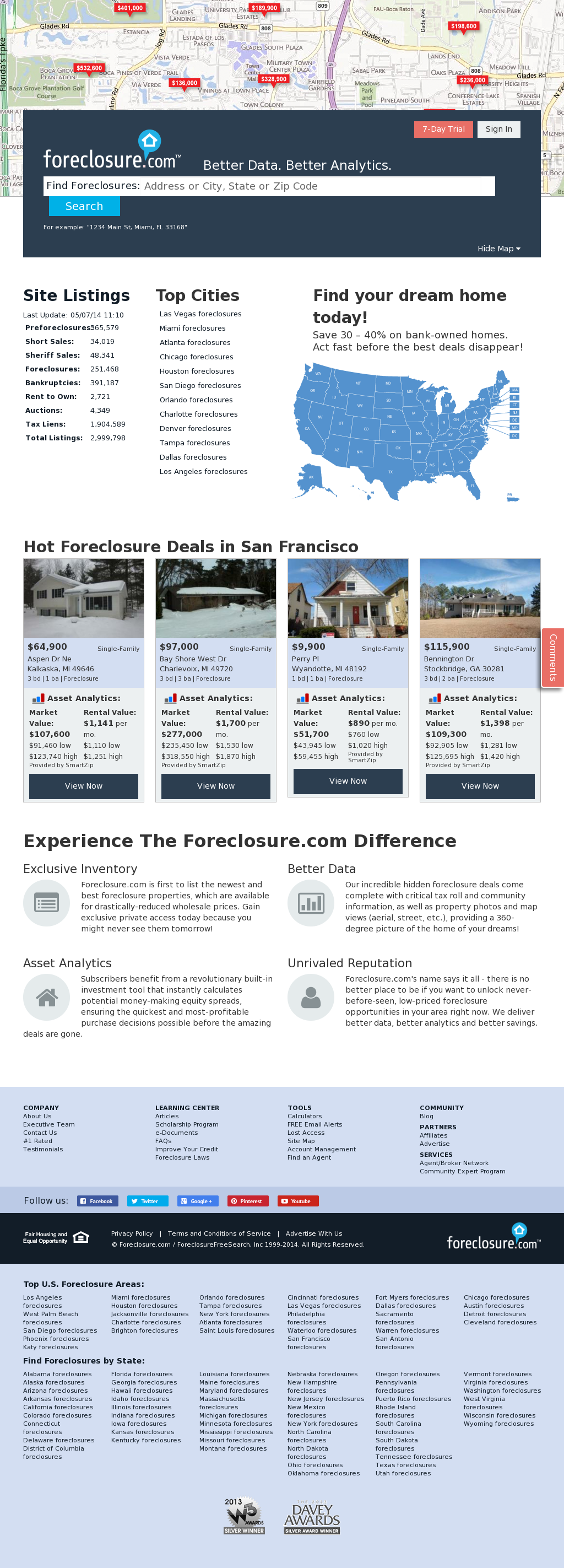 Foreclosure com Competitors, Revenue and Employees - Owler